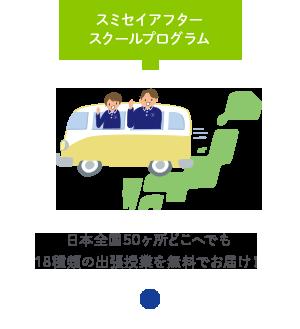スミセイアフタースクールプログラム 日本全国50ヶ所どこへでも15種類+αの出張授業を無料でお届け!